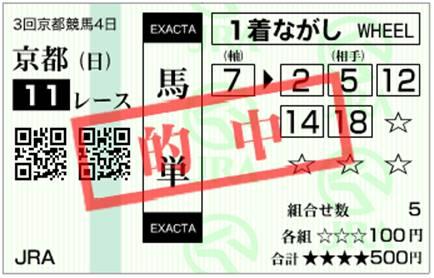 【天皇賞・春 2014】馬単56.7倍/馬連20.8倍的中!!