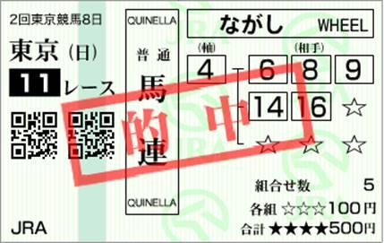 【ヴィクトリアマイル 2014】馬連△ー◎8,450円的中!!