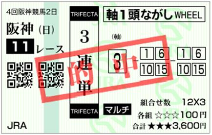 【的中】セントウルステークス ○▲◎ 3連単 11,510円 本線的中!!