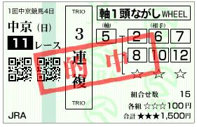 東海S_神ログ
