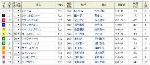 ★兵庫チャンピオンシップ2016枠順確定