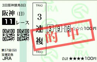宝塚記念-3連複