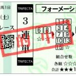 【スプリングステークス2017予想】無料メルマガで金鯱賞3連複56,390円を的中した男が登場!