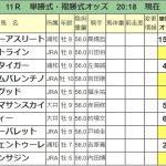 【東京スプリント2017】最終予想|◎ドリームバレンチ軸に馬連5点勝負!買い目発表!