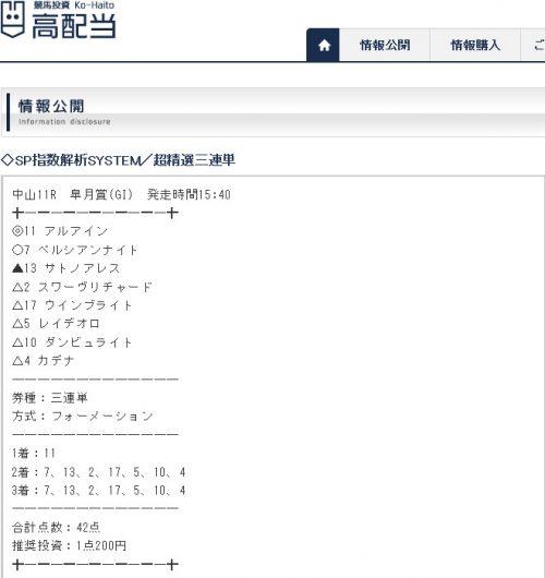 特別登録, 天皇賞春