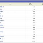 東京記念2018│予想│過去10年のデータから上位人気は堅い!結果・・・1着は名手的場文男騎乗シュテルングランツ!